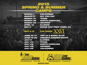 2015 Chris Sailer Kicking Schedule