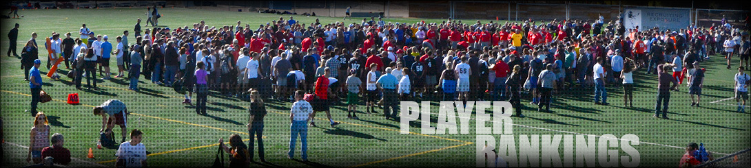 Chris Sailer Kicking & Rubio Long Snapping - The ONLY camp you'll ever need. Kicking. Punting. Long Snapping.